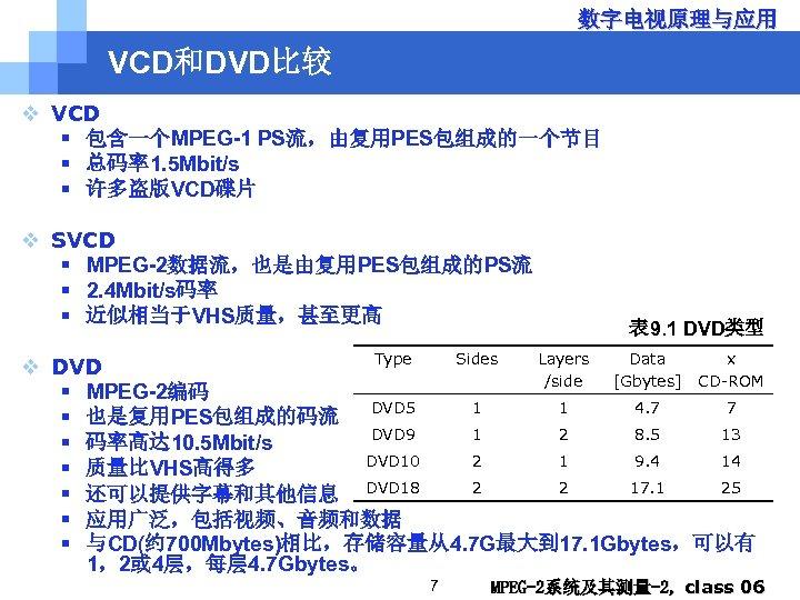 数字电视原理与应用 VCD和DVD比较 v VCD § 包含一个MPEG-1 PS流,由复用PES包组成的一个节目 § 总码率1. 5 Mbit/s § 许多盗版VCD碟片 v