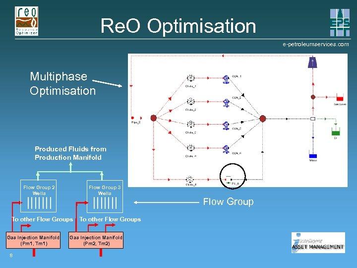 Re. O Optimisation e-petroleumservices. com Multiphase Optimisation Produced Fluids from Production Manifold Flow Group