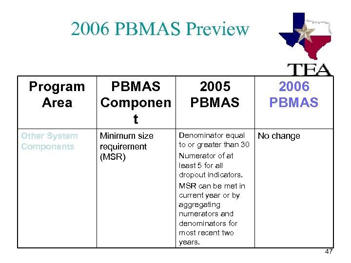 2006 PBMAS Preview Program PBMAS Area Componen t Other System Components Minimum size requirement