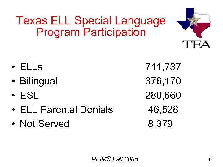 Texas ELL Special Language Program Participation • • • ELLs Bilingual ESL ELL Parental