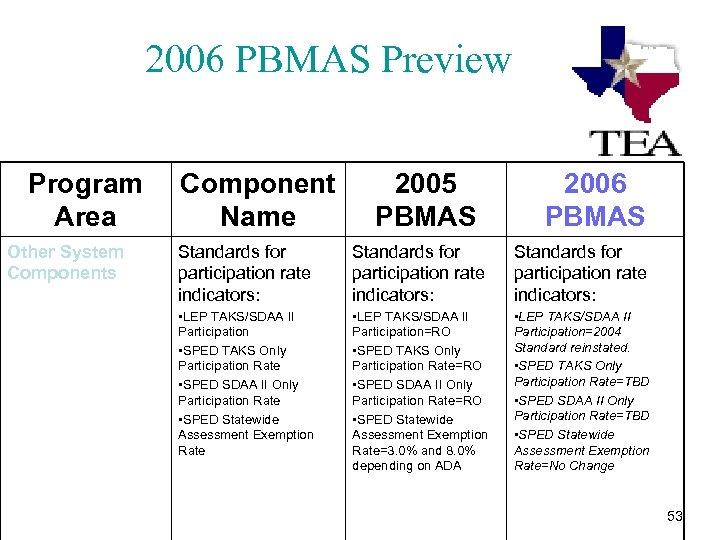 2006 PBMAS Preview Program Area Other System Components Component Name 2005 PBMAS 2006 PBMAS