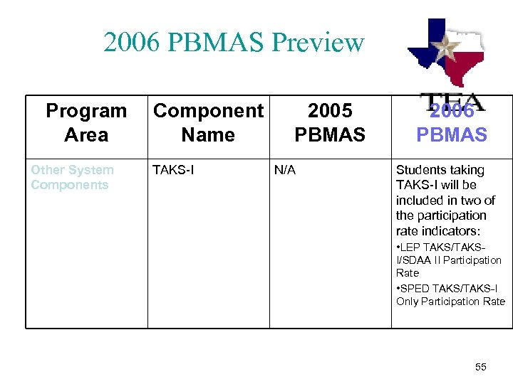2006 PBMAS Preview Program Component Area Name Other System Components TAKS-I 2005 PBMAS N/A