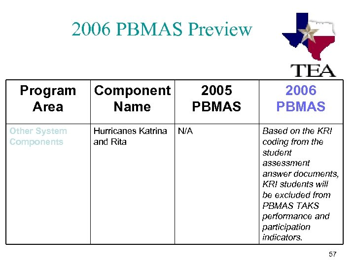 2006 PBMAS Preview Program Component Area Name Other System Components Hurricanes Katrina and Rita