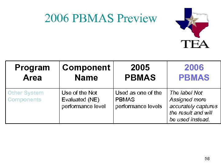 2006 PBMAS Preview Program Area Other System Components Component Name Use of the Not