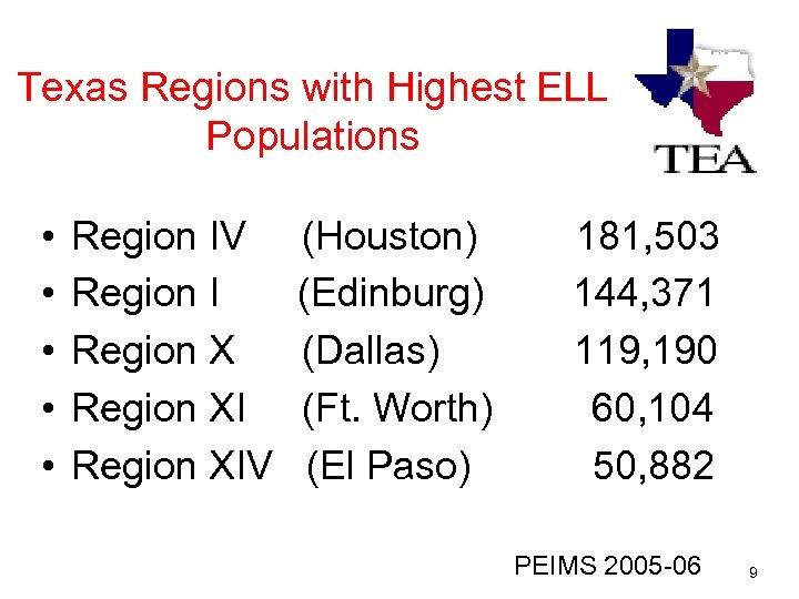 Texas Regions with Highest ELL Populations • • • Region IV Region I Region