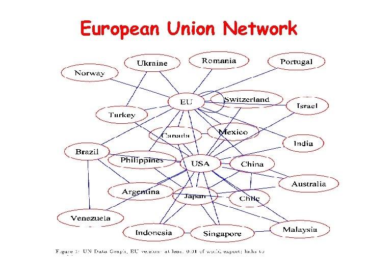 European Union Network