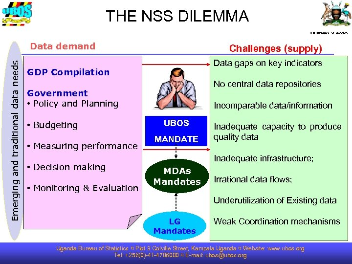 THE NSS DILEMMA THE REPUBLIC OF UGANDA Emerging and traditional data needs Data demand