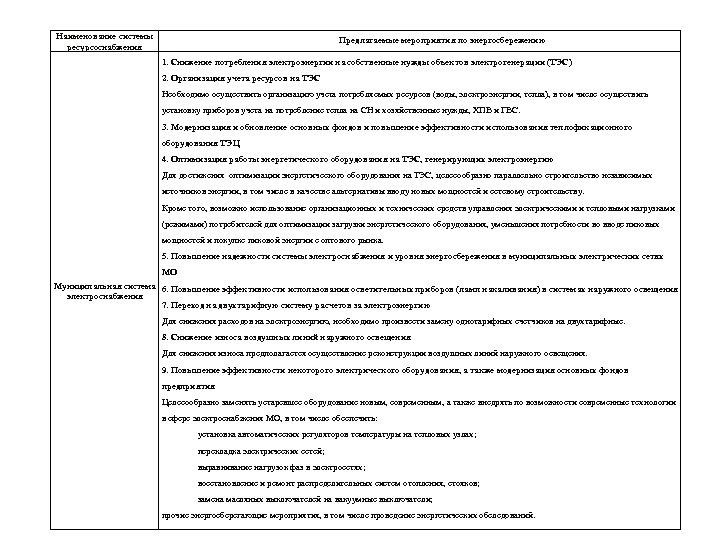 Наименование системы ресурсоснабжения Предлагаемые мероприятия по энергосбережению 1. Снижение потребления электроэнергии на собственные нужды