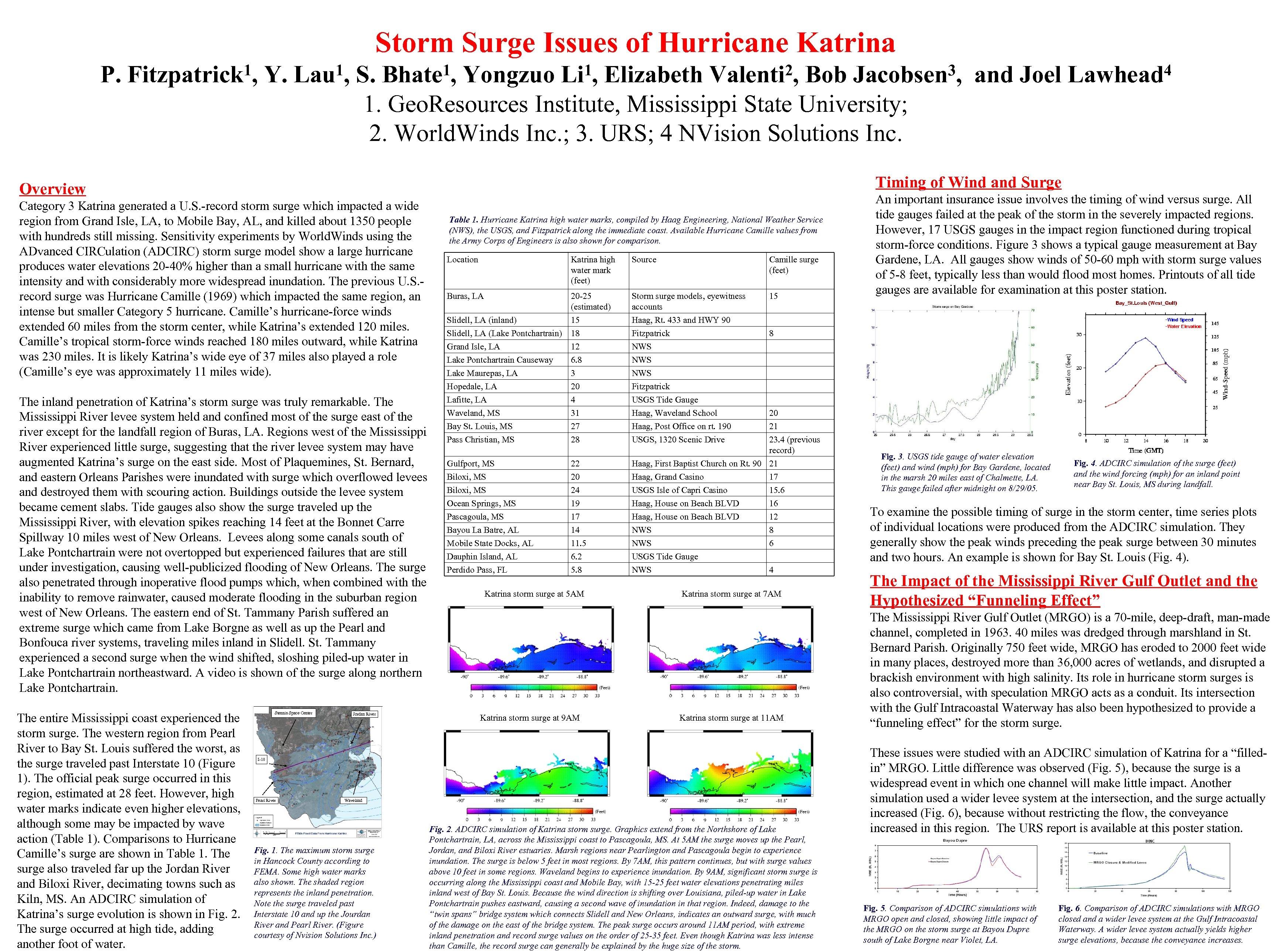 Storm Surge Issues of Hurricane Katrina P. 1, Fitzpatrick Y. 1, Lau 1, Bhate