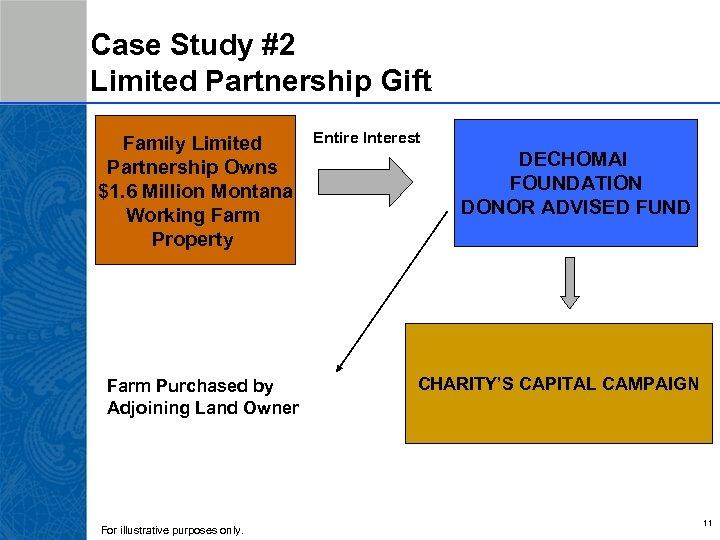 Case Study #2 Limited Partnership Gift Family Limited Partnership Owns $1. 6 Million Montana