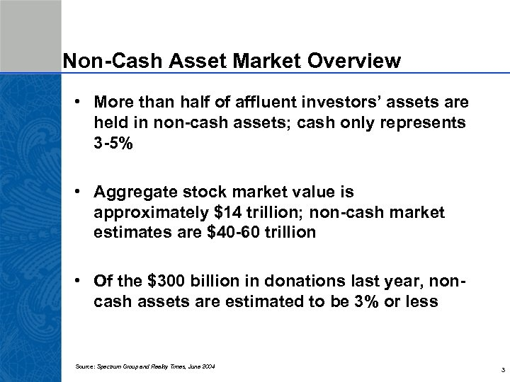 Non-Cash Asset Market Overview • More than half of affluent investors' assets are held