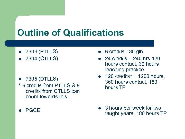 Outline of Qualifications l l 7303 (PTLLS) 7304 (CTLLS) 7305 (DTLLS) * 6 credits