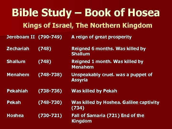 Bible Study – Book of Hosea Kings of Israel, The Northern Kingdom Jeroboam II