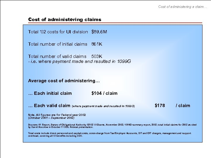 Cost of administering a claim… Cost of administering claims Total ' 02 costs for