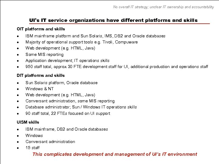 No overall IT strategy; unclear IT ownership and accountability UI's IT service organizations have