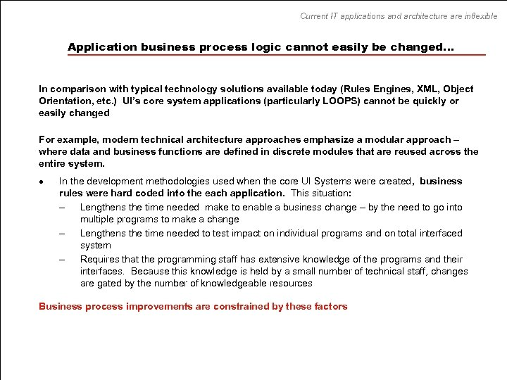 Current IT applications and architecture are inflexible Application business process logic cannot easily be