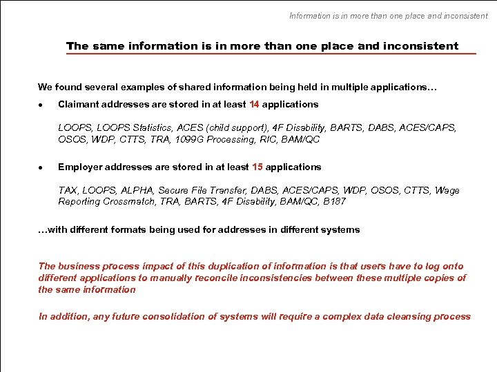 Information is in more than one place and inconsistent The same information is in