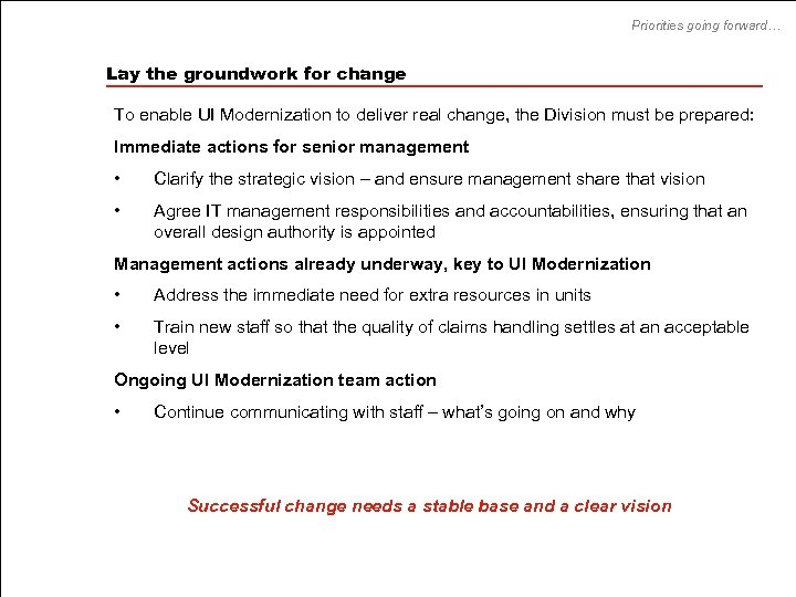 Priorities going forward… Lay the groundwork for change To enable UI Modernization to deliver