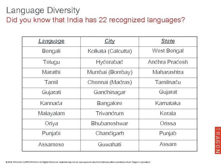 Language Diversity Did you know that India has 22 recognized languages? Language City State