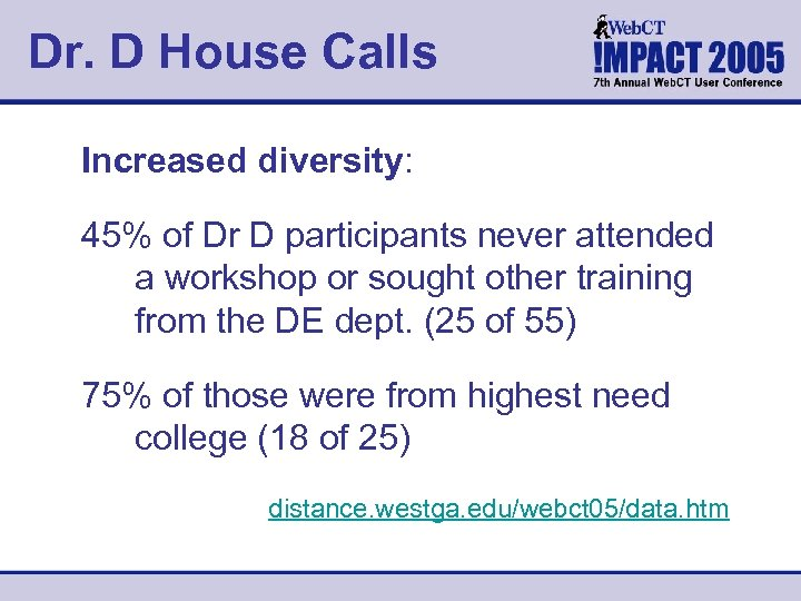 Dr. D House Calls Increased diversity: 45% of Dr D participants never attended a