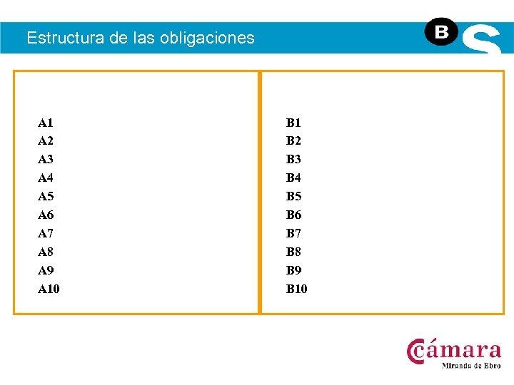 Estructura de las obligaciones A 1 A 2 A 3 A 4 A 5