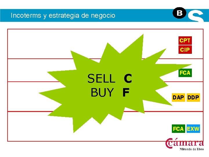 Incoterms y estrategia de negocio CPT CIP SELL C BUY F FCA DAP DDP
