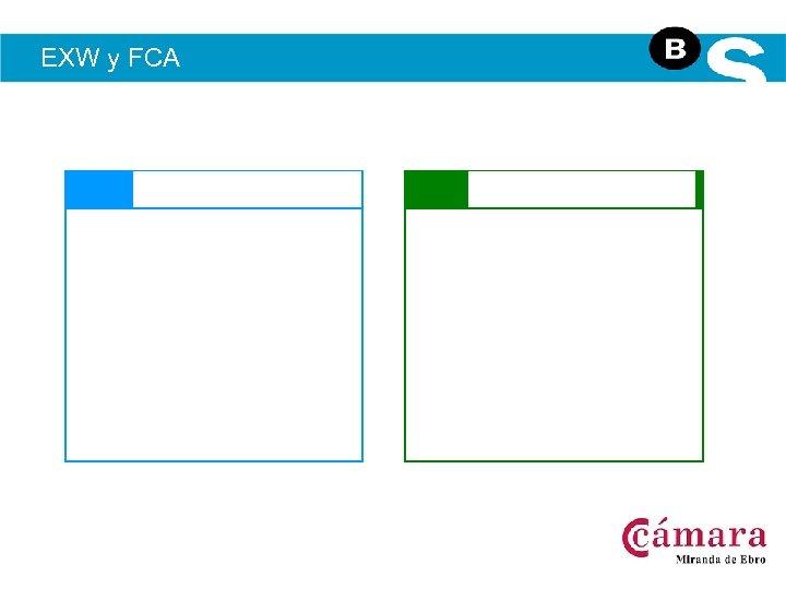 EXW y FCA