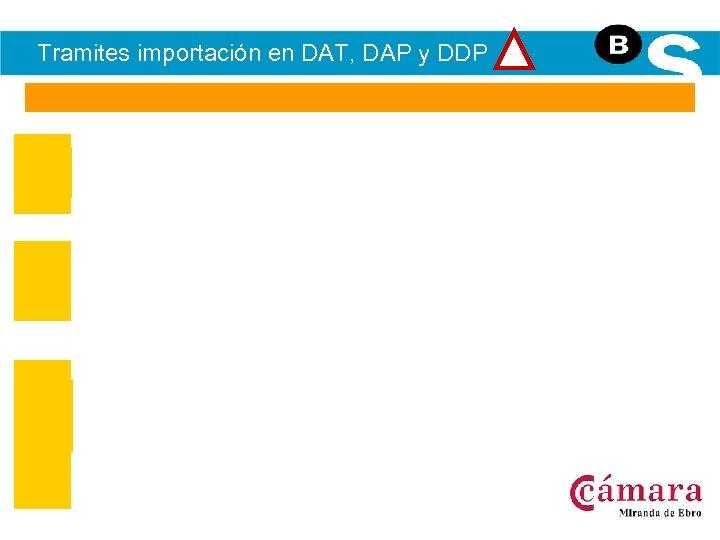 Tramites importación en DAT, DAP y DDP