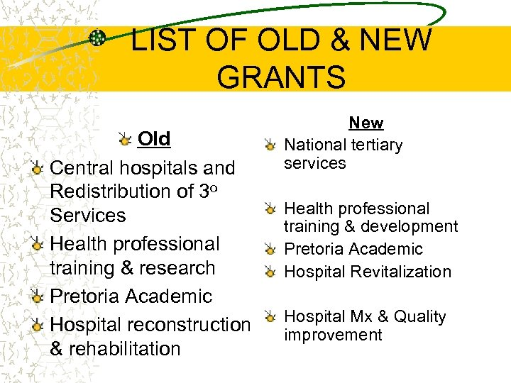 LIST OF OLD & NEW GRANTS Old Central hospitals and Redistribution of 3 o