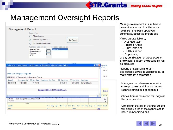 Scaling to new heights Management Oversight Reports Managers can check at any time to