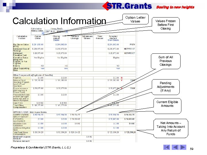 Scaling to new heights Calculation Information Option Letter Values Frozen Before First Closing Sum