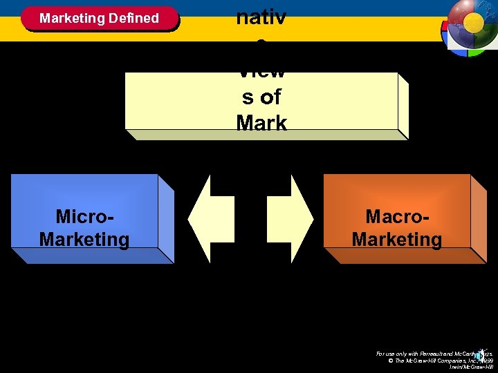 Marketing Defined Micro. Marketing nativ e View s of Mark eting Acti vitie s