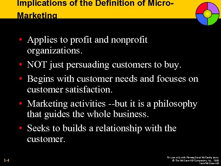 Implications of the Definition of Micro. Marketing • Applies to profit and nonprofit organizations.