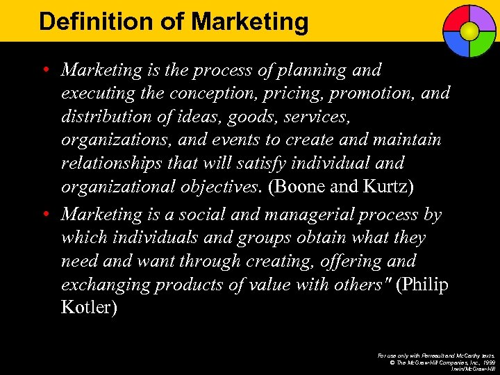 Definition of Marketing • Marketing is the process of planning and executing the conception,