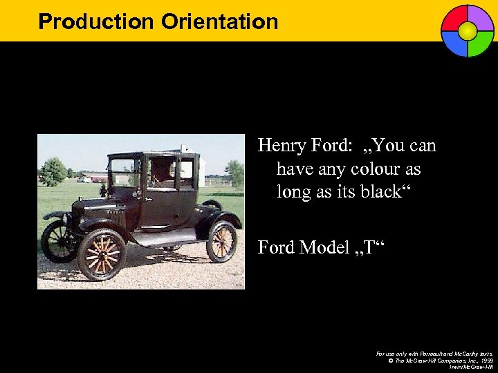 "Production Orientation Henry Ford: ""You can have any colour as long as its black"""
