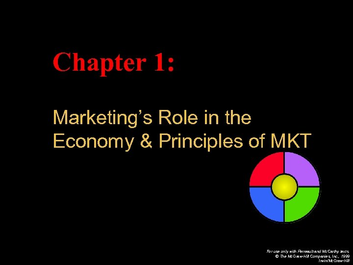 Chapter 1: Marketing's Role in the Economy & Principles of MKT For use only