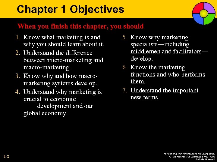 Chapter 1 Objectives When you finish this chapter, you should 1. Know what marketing