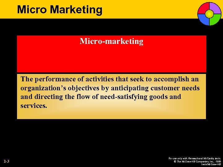 Micro Marketing Micro-marketing The performance of activities that seek to accomplish an organization's objectives