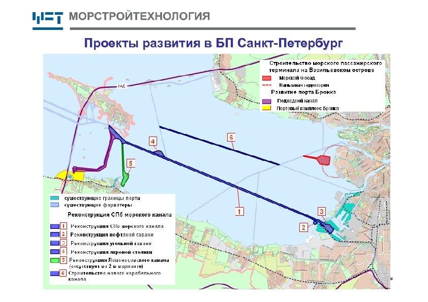 Проекты развития в БП Санкт-Петербург 20