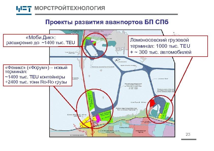 Проекты развития аванпортов БП СПб «Моби Дик» : расширение до ~1400 тыс. TEU Ломоносовский