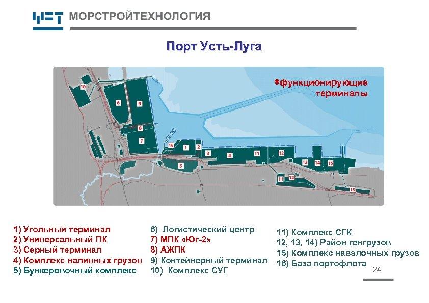 Порт Усть-Луга *функционирующие терминалы 1) Угольный терминал 2) Универсальный ПК 3) Серный терминал 4)