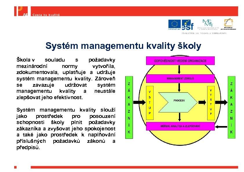 Systém managementu kvality školy Škola v souladu s požadavky mezinárodní normy vytvořila, zdokumentovala, uplatňuje