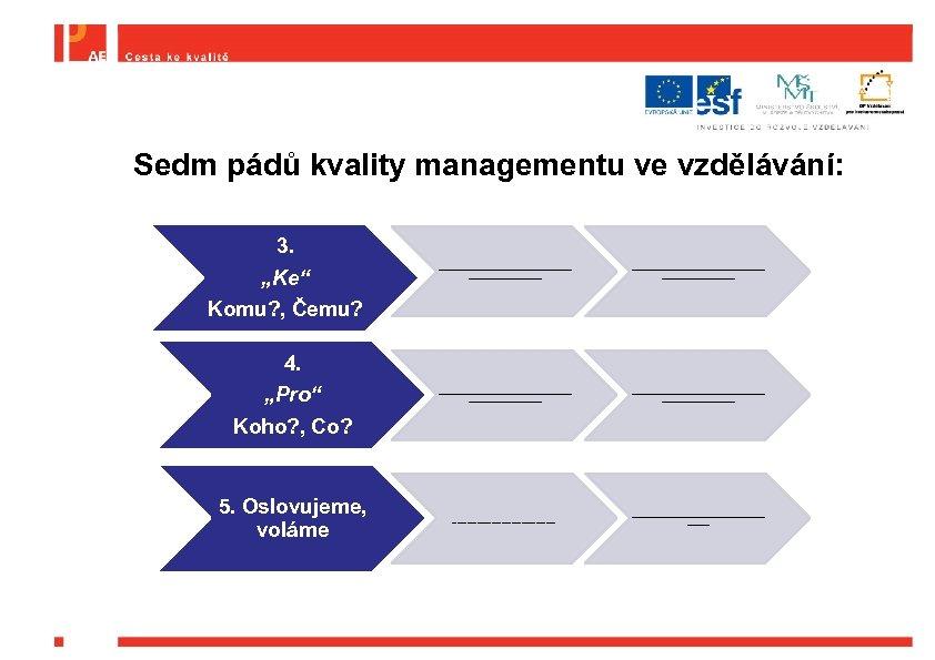 """Sedm pádů kvality managementu ve vzdělávání: 3. """"Ke"""" _______________________________ _________________ __________________________ Komu? , Čemu?"""