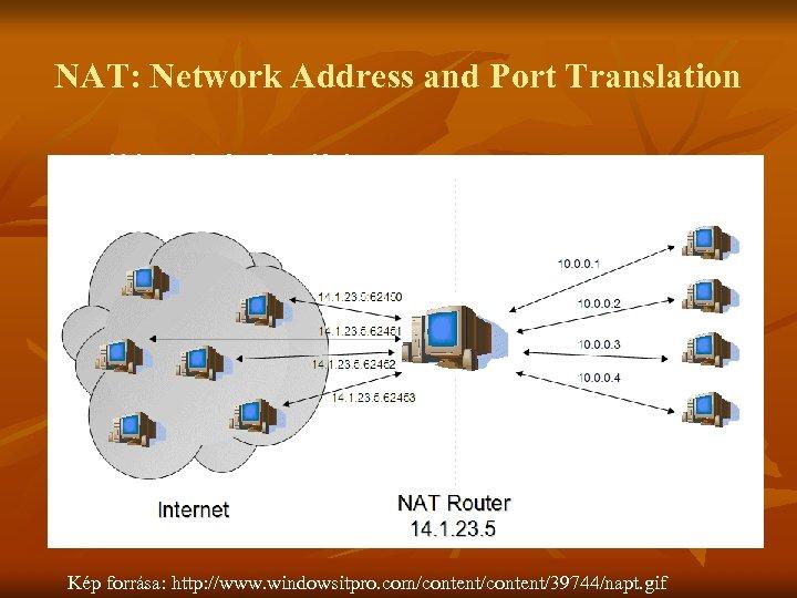 NAT: Network Address and Port Translation n n Hálózati címfordítás Lehetővé teszi a belső
