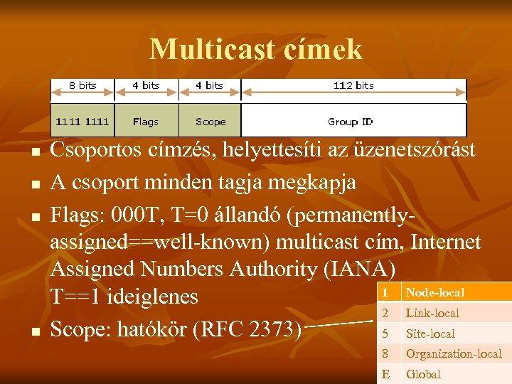 Multicast címek n n Csoportos címzés, helyettesíti az üzenetszórást A csoport minden tagja megkapja
