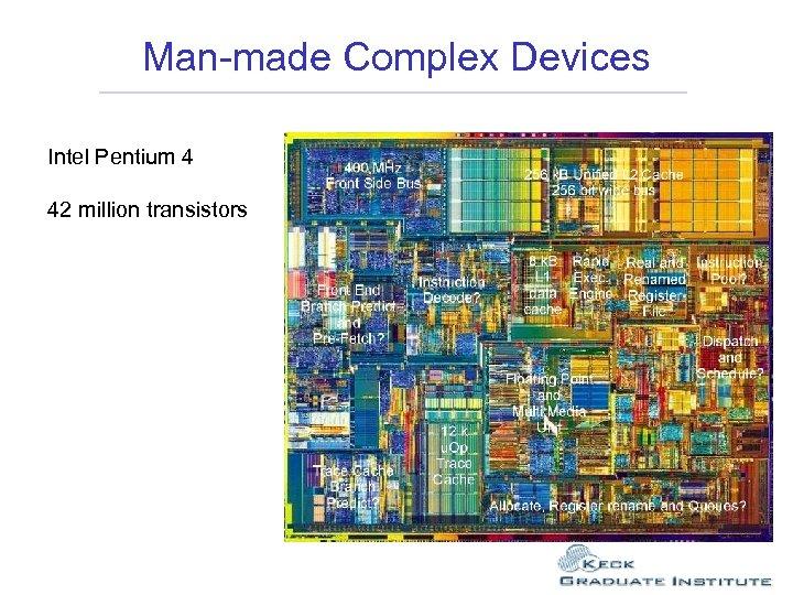 Man-made Complex Devices Intel Pentium 4 42 million transistors