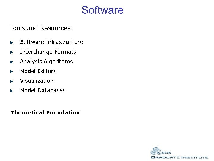 Software Tools and Resources: Software Infrastructure Interchange Formats Analysis Algorithms Model Editors Visualization Model