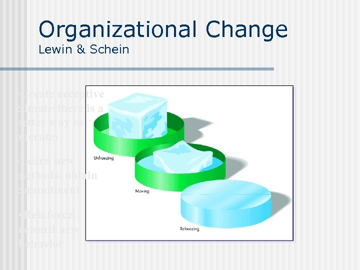 Organizational Change Lewin & Schein • Create receptive climate(there is a better way to