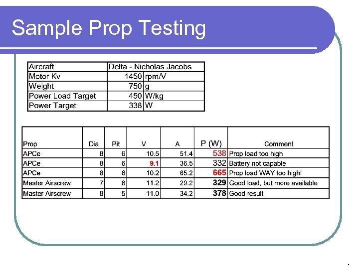 Sample Prop Testing .