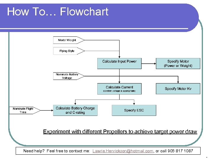 How To… Flowchart Experiment with different Propellers to achieve target power draw Need help?